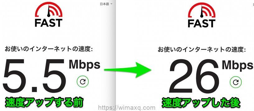 WiMAX 速度 遅い 対処前対処後 スピード比較