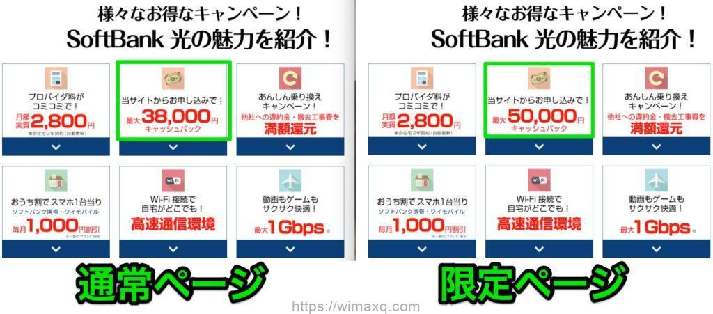 ポケットモバイル ページによる申込み条件の違い 比較