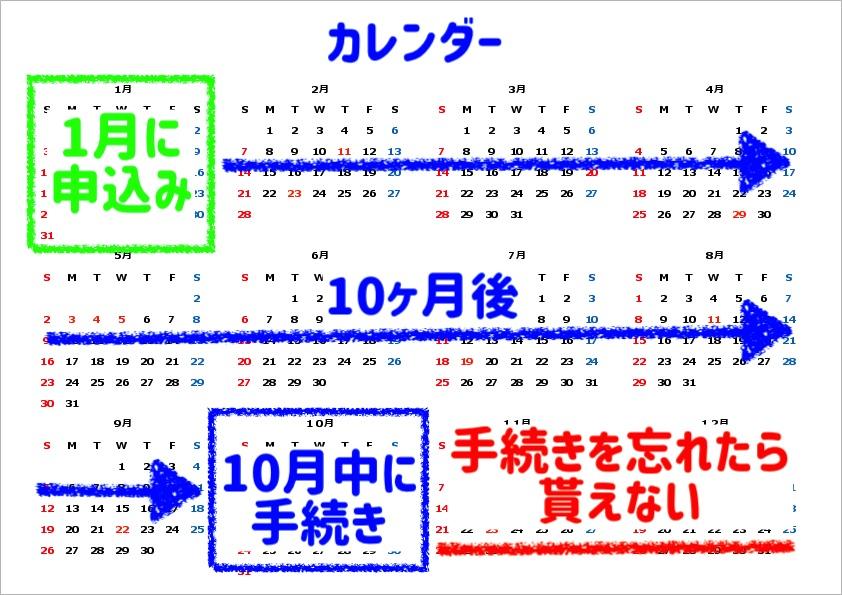 ソフトバンク光 フェイサム キャッシュバック条件 カレンダー