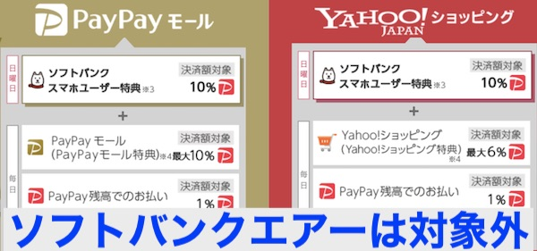 PayPayモール Yahoo!ショッピング ソフトバンクエアー ポイントアップ対象外