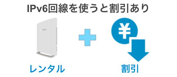 ソフトバンク光 IPv6回線 使う方法