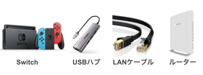 スイッチ 有線LAN 接続方法