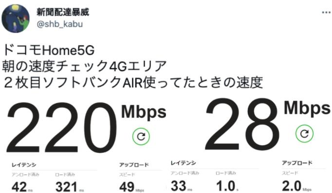home5G ソフトバンクエアー 通信速度 比較 口コミ