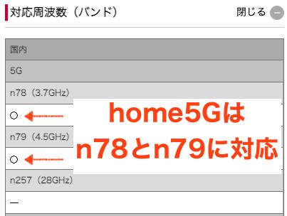 home5Gの5G対応周波数(バンド)