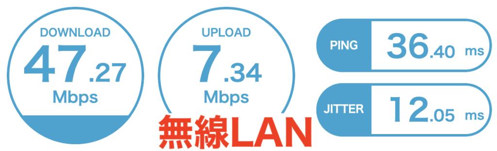 home5G 無線LAN 速度