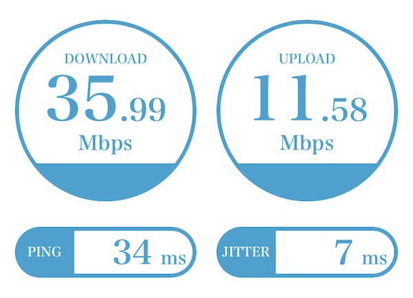 home5g 楽天モバイル 4G回線