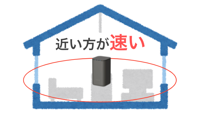 home5G 家の中 置き場所